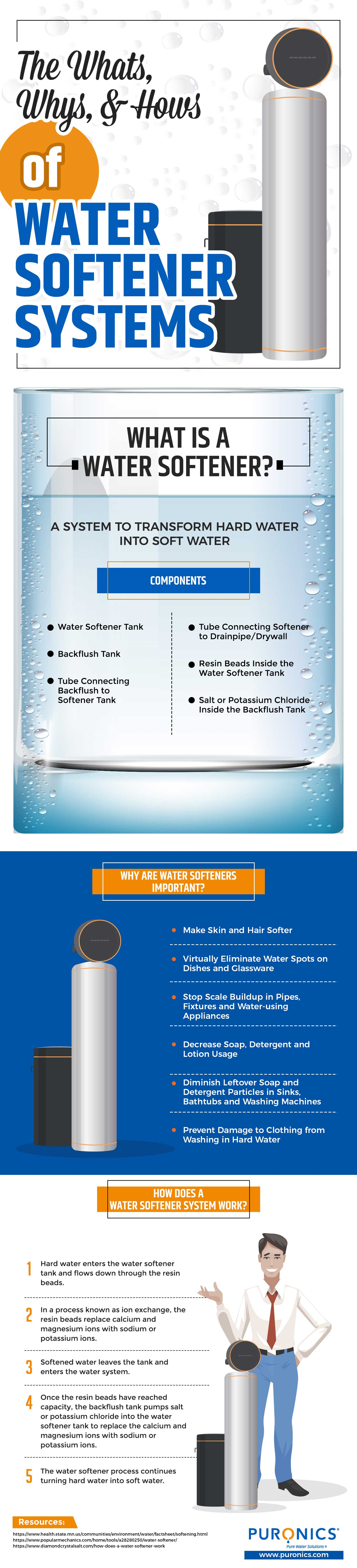The Whats, Whys and Hows of Water Softener Systems