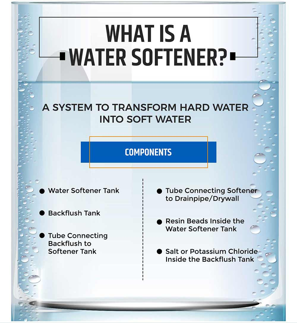 what is a water softener